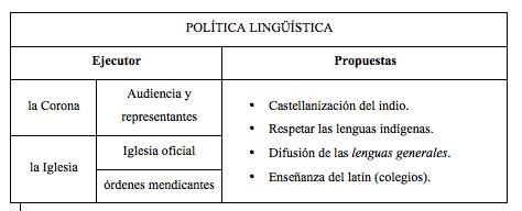 politica linguistica