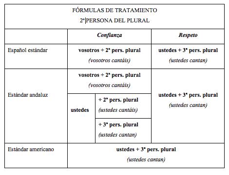 tratamientos-2-plural